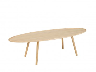 Eros Table 3